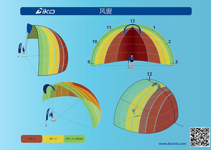 IKO kitesurfles
